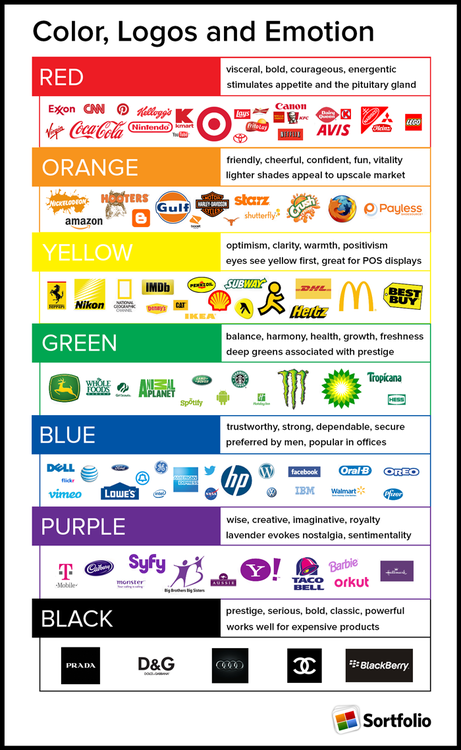 Color Speaks Using The Right Colors In Your Branding