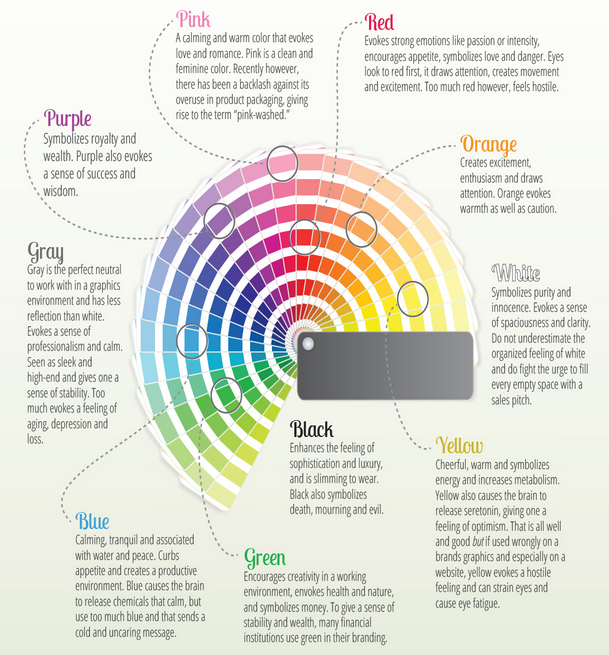 Color Theory Marketing Branding And The Psychology Of