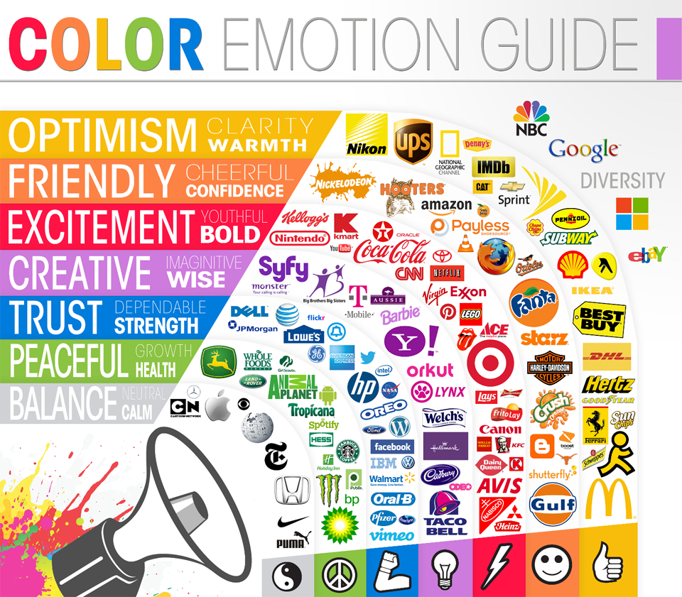 The Psychology of Color in Branding and Marketing | ConceptDrop