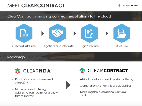 ClearContract